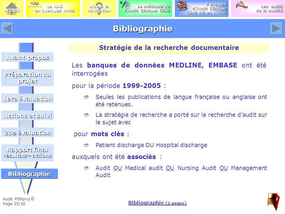 Stratégie de la recherche documentaire Bibliographie (2 pages)