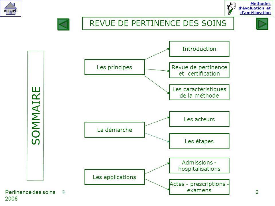 SOMMAIRE REVUE DE PERTINENCE DES SOINS Introduction Les principes