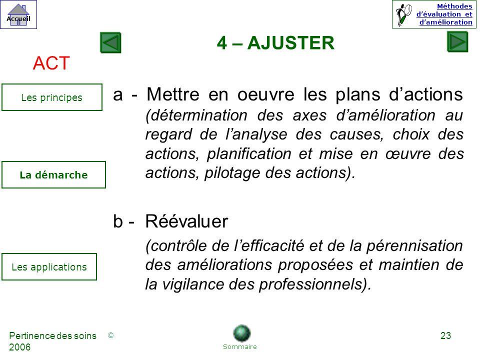 4 – AJUSTER ACT.
