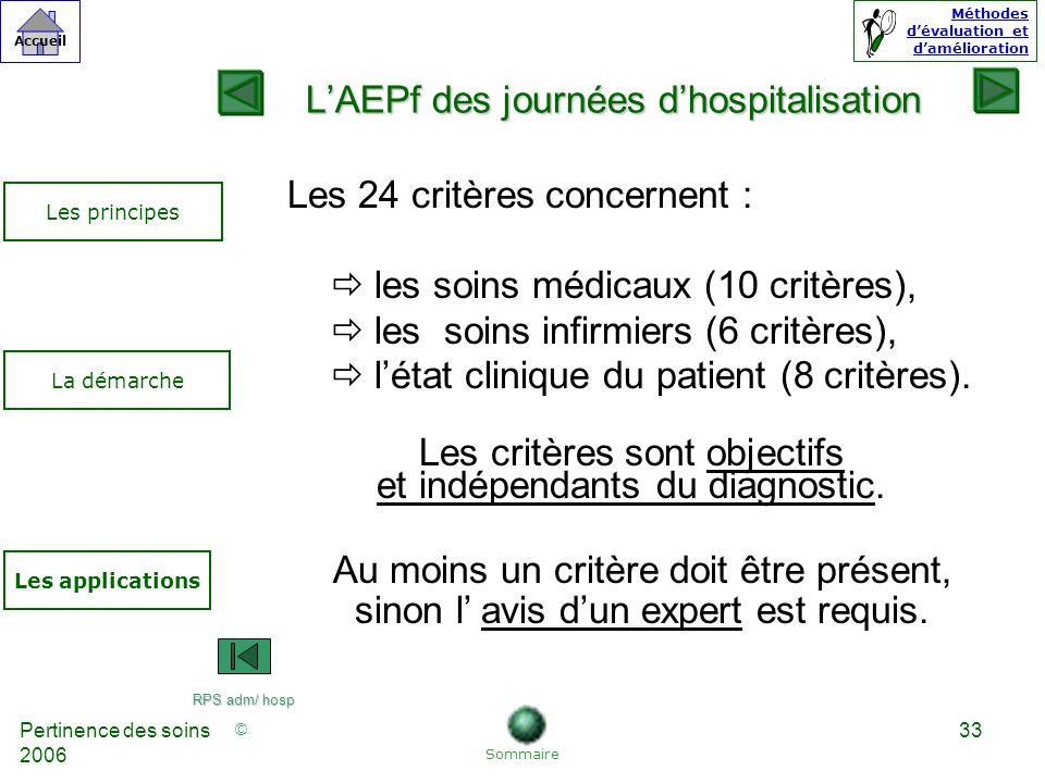 L'AEPf des journées d'hospitalisation