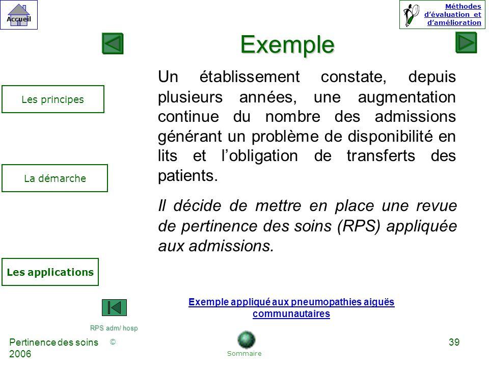 Exemple appliqué aux pneumopathies aiguës communautaires