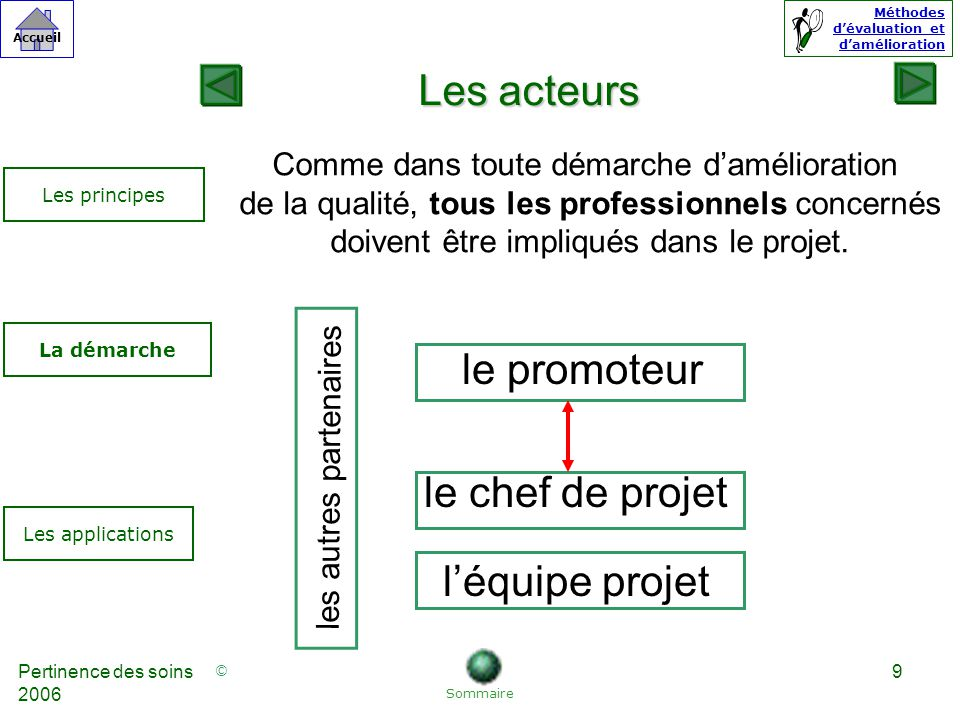 Les acteurs le promoteur le chef de projet l'équipe projet
