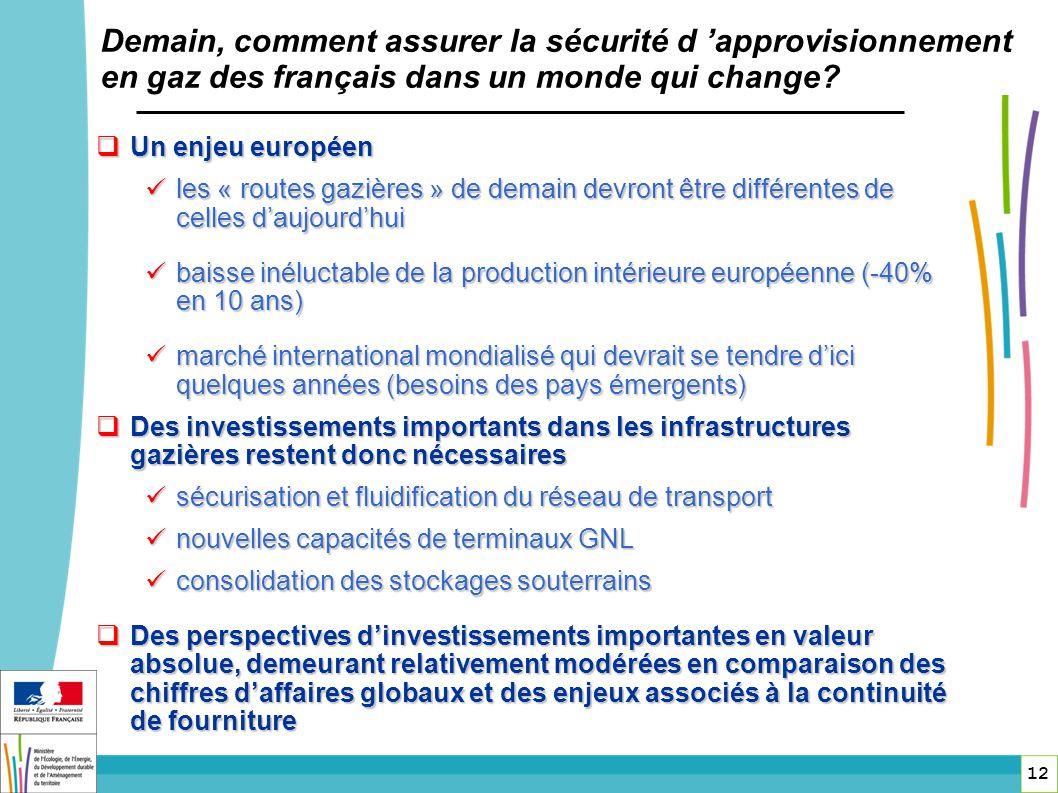 Demain, comment assurer la sécurité d 'approvisionnement en gaz des français dans un monde qui change