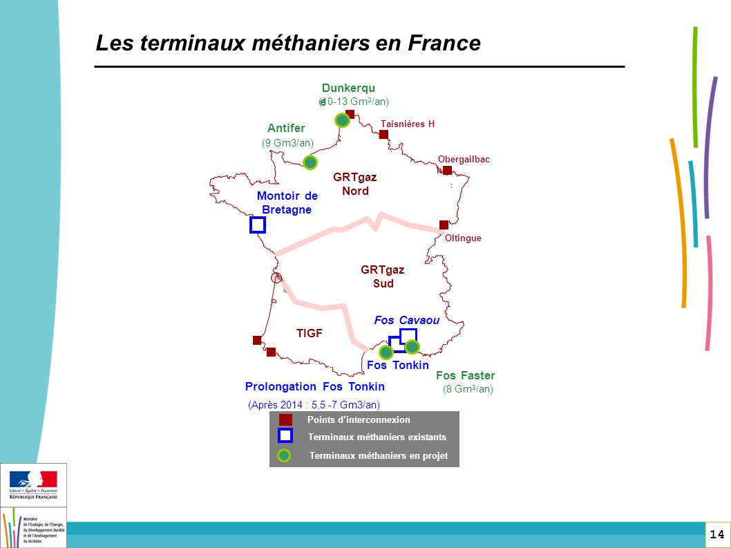 Les terminaux méthaniers en France