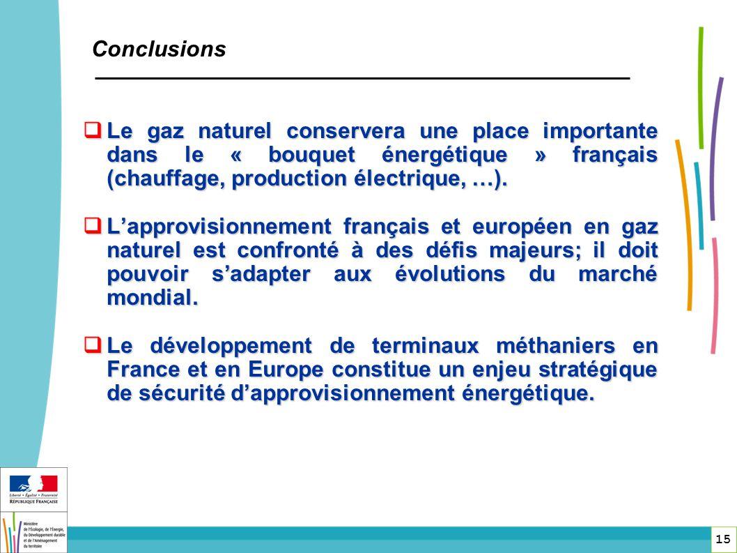 Conclusions Le gaz naturel conservera une place importante dans le « bouquet énergétique » français (chauffage, production électrique, …).