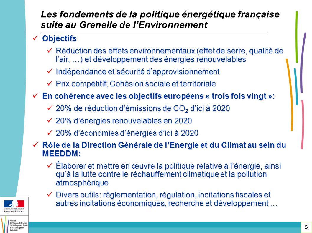 Les fondements de la politique énergétique française suite au Grenelle de l'Environnement