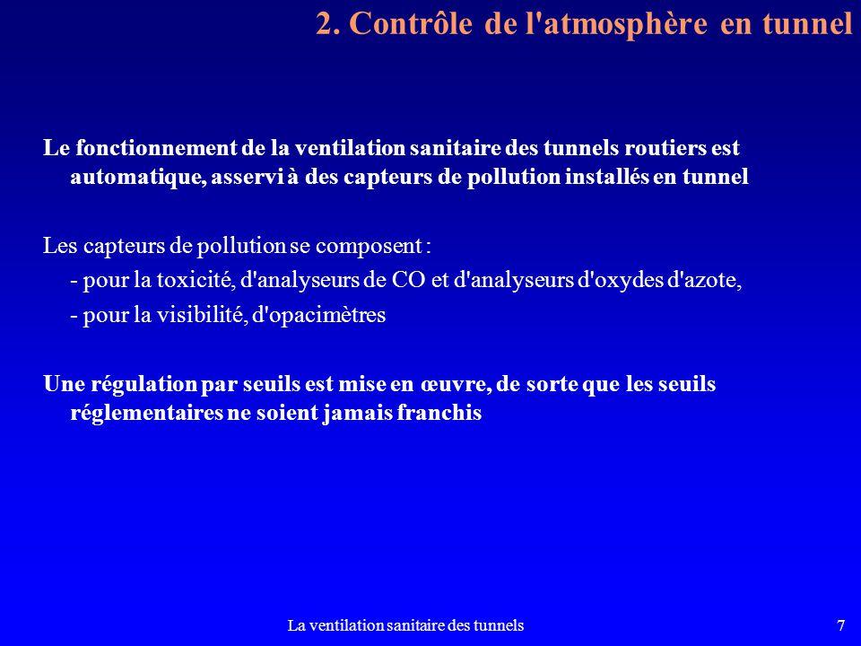 2. Contrôle de l atmosphère en tunnel