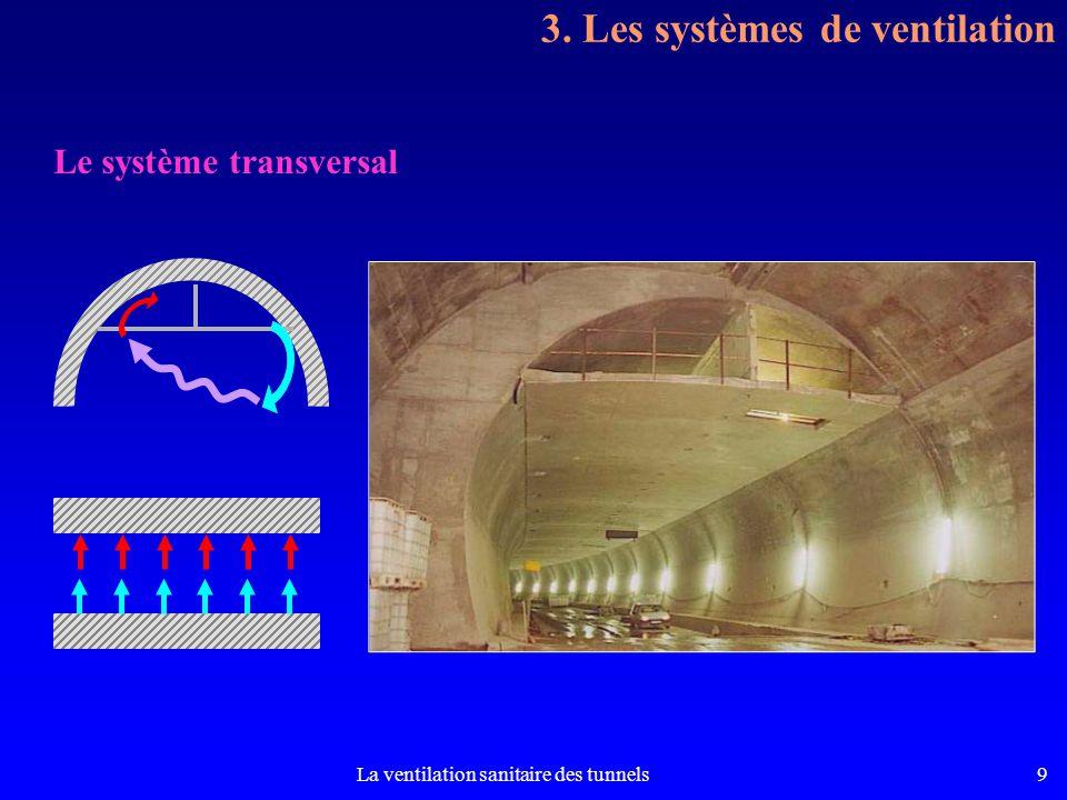3. Les systèmes de ventilation