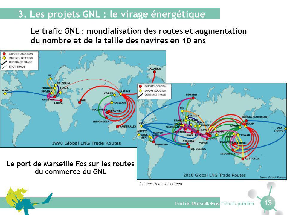 Le port de Marseille Fos sur les routes du commerce du GNL
