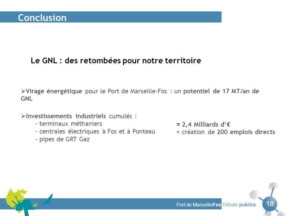Conclusion Le GNL : des retombées pour notre territoire 18