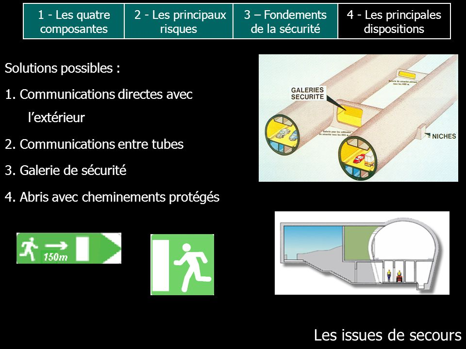Les issues de secours Solutions possibles :