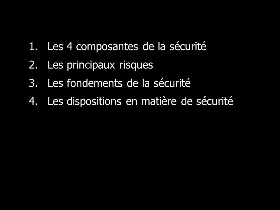 Les 4 composantes de la sécurité
