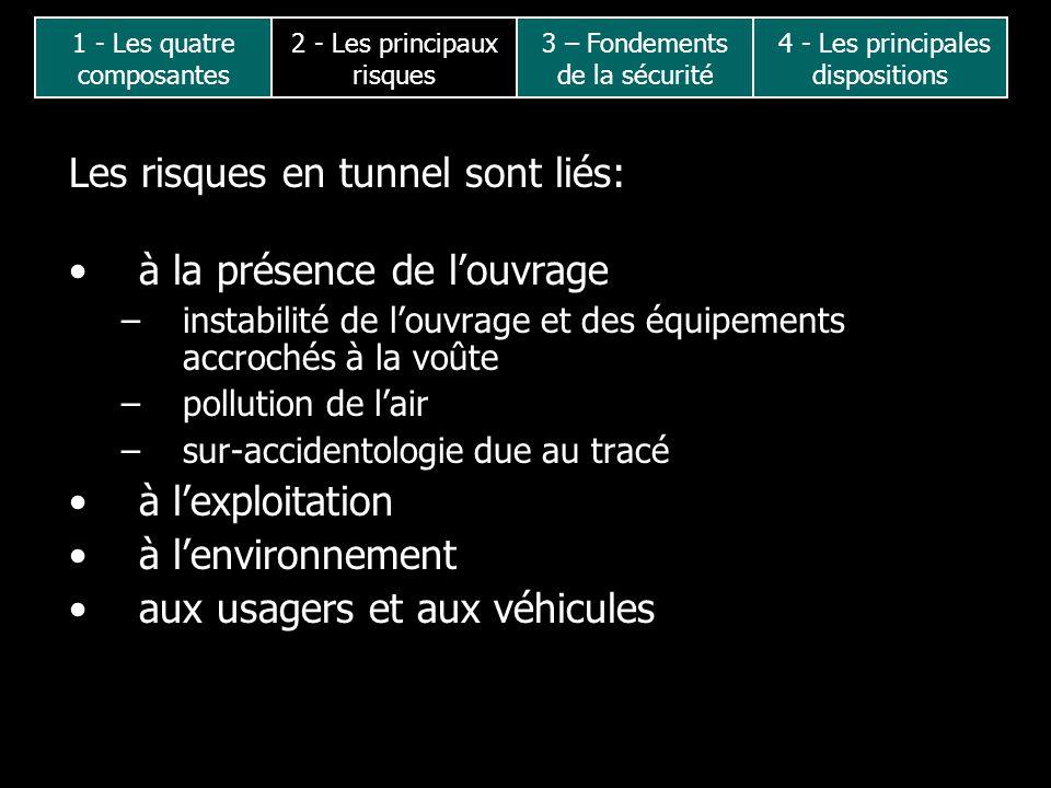 Les risques en tunnel sont liés: à la présence de l'ouvrage