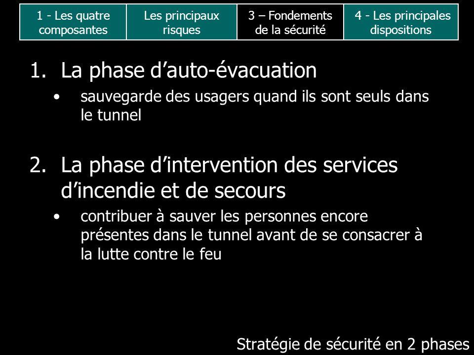 Stratégie de sécurité en 2 phases