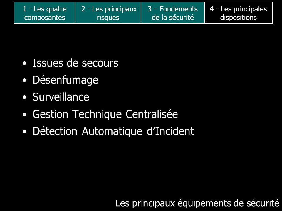 Les principaux équipements de sécurité