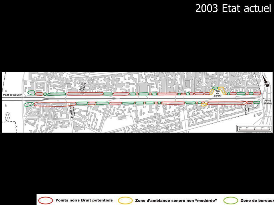 2003 Etat actuel 2004 Bruit état actuel