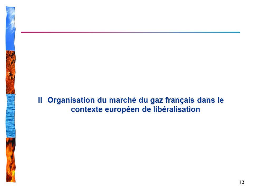 II Organisation du marché du gaz français dans le contexte européen de libéralisation