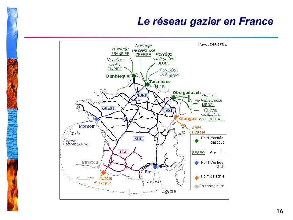 Le réseau gazier en France