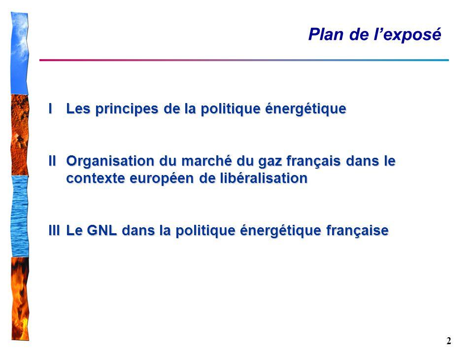 Plan de l'exposé I Les principes de la politique énergétique