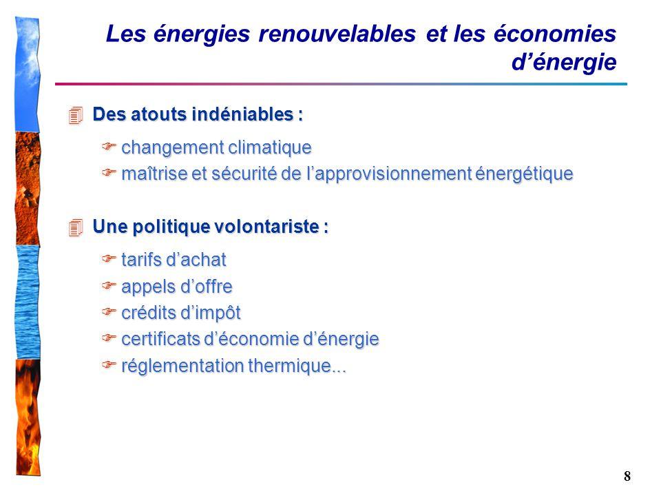 Les énergies renouvelables et les économies d'énergie