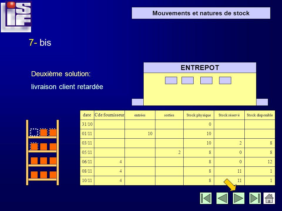 7- bis ENTREPOT Deuxième solution: livraison client retardée date