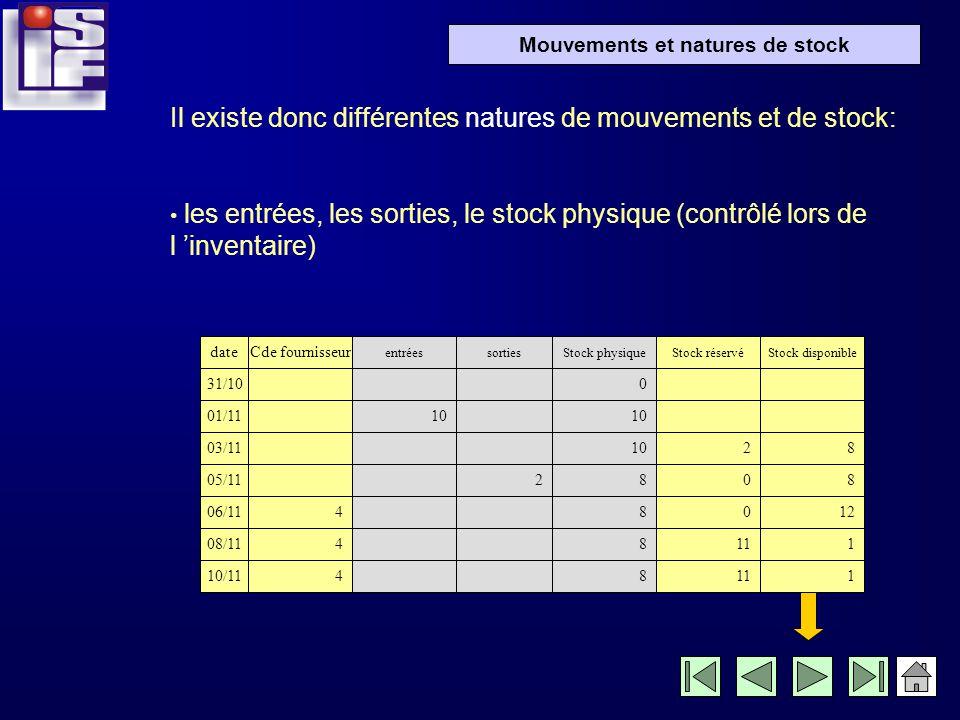 Il existe donc différentes natures de mouvements et de stock: