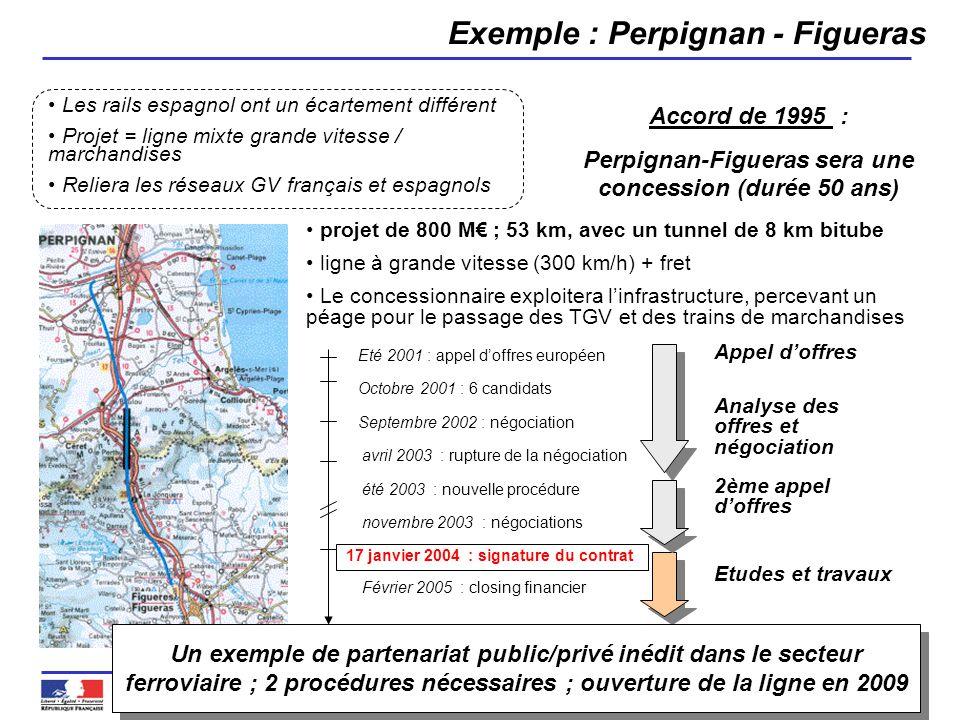 Perpignan-Figueras sera une concession (durée 50 ans)