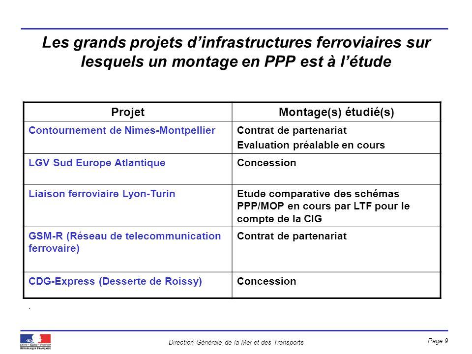 Les grands projets d'infrastructures ferroviaires sur lesquels un montage en PPP est à l'étude