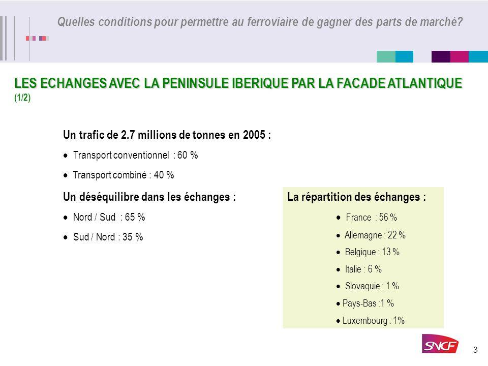 LES ECHANGES AVEC LA PENINSULE IBERIQUE PAR LA FACADE ATLANTIQUE (2/2)