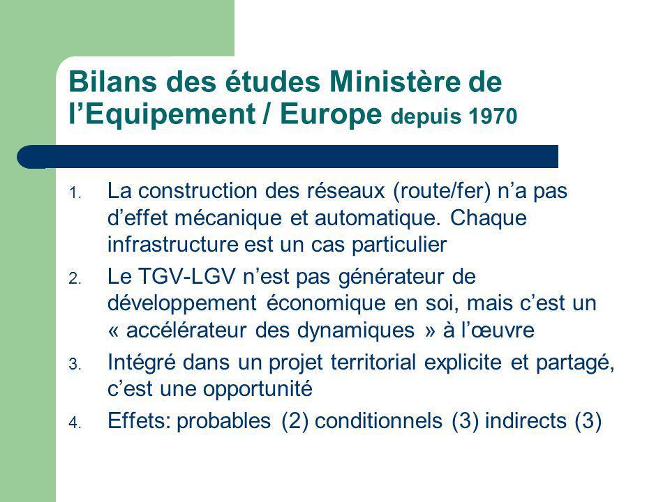 Bilans des études Ministère de l'Equipement / Europe depuis 1970