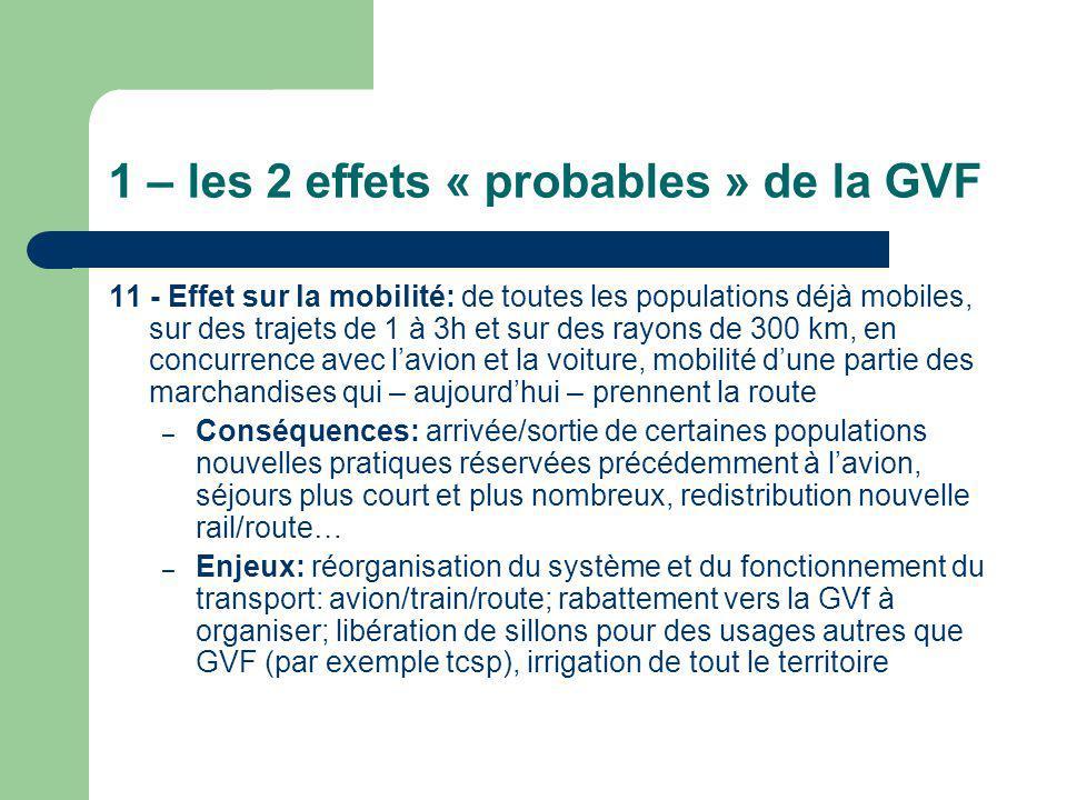 1 – les 2 effets « probables » de la GVF