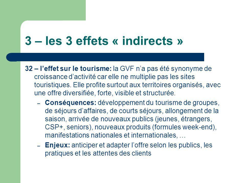 3 – les 3 effets « indirects »