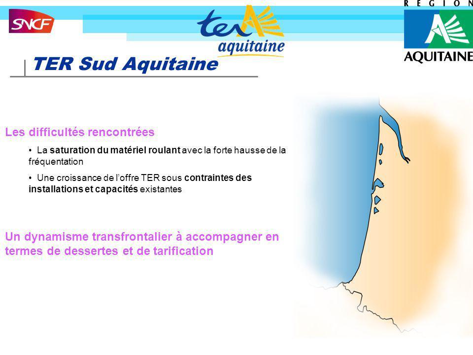 TER Sud Aquitaine Les difficultés rencontrées