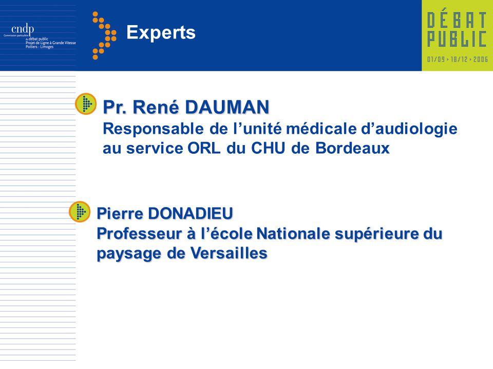 Experts Pr. René DAUMAN. Responsable de l'unité médicale d'audiologie au service ORL du CHU de Bordeaux.