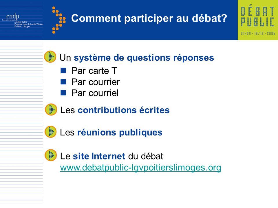 Comment participer au débat