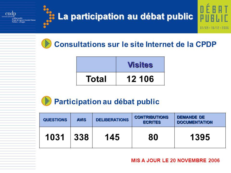 La participation au débat public