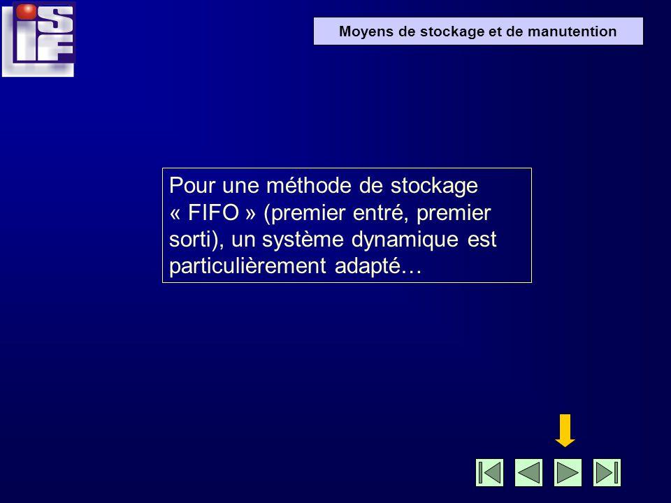 Pour une méthode de stockage « FIFO » (premier entré, premier sorti), un système dynamique est particulièrement adapté…