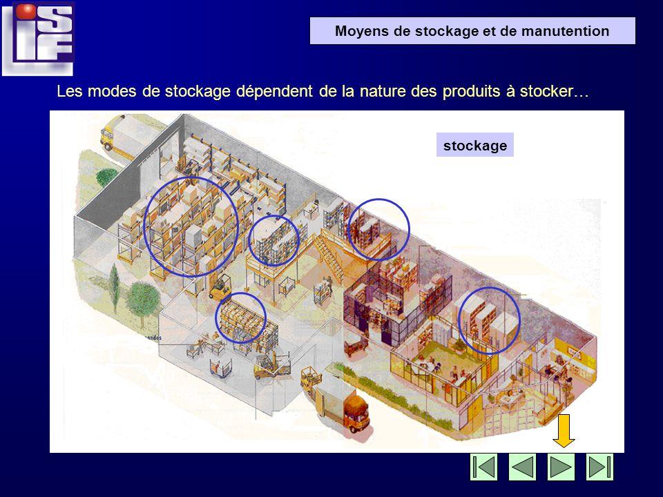 Les modes de stockage dépendent de la nature des produits à stocker…