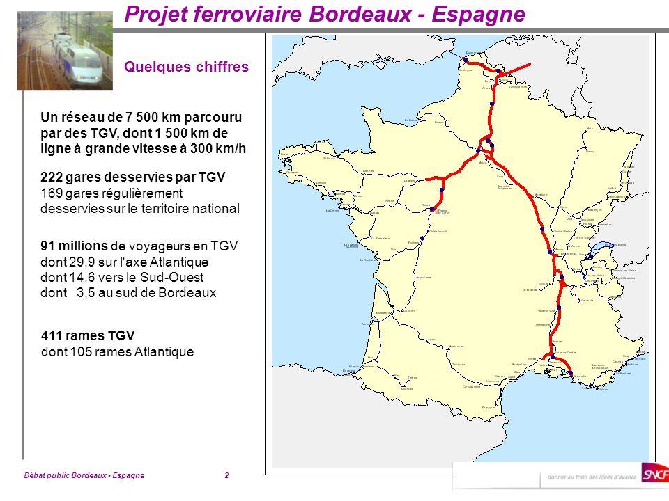 Projet ferroviaire Bordeaux - Espagne