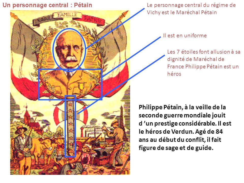 Un personnage central : Pétain