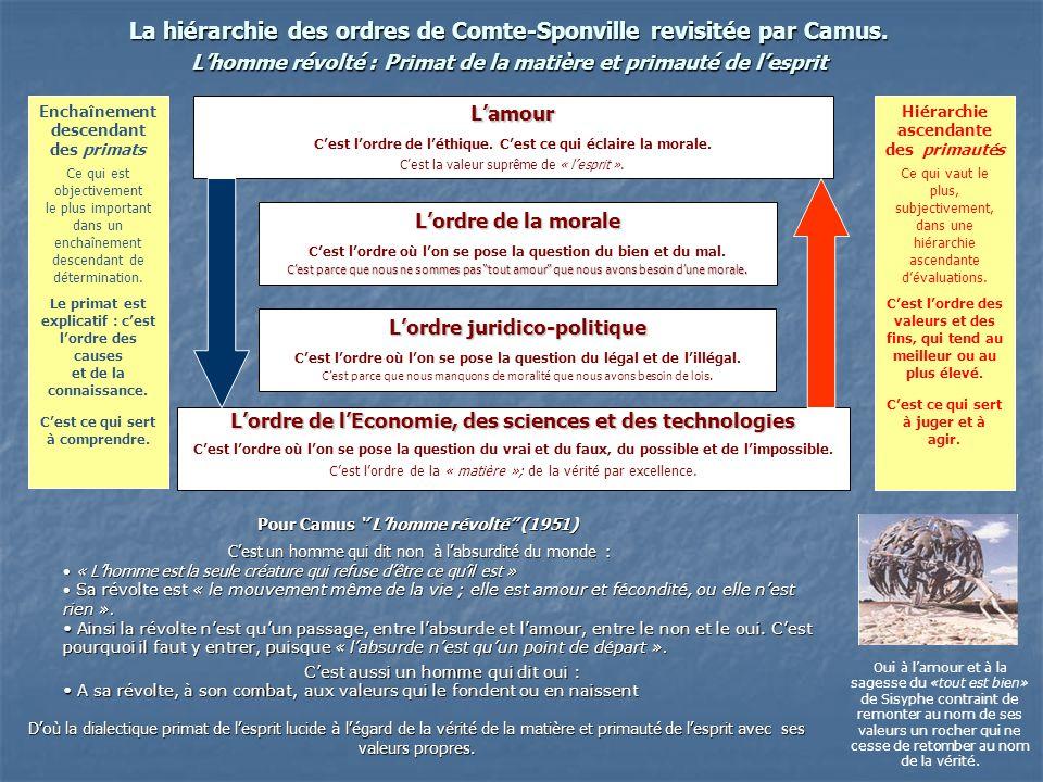 La hiérarchie des ordres de Comte-Sponville revisitée par Camus