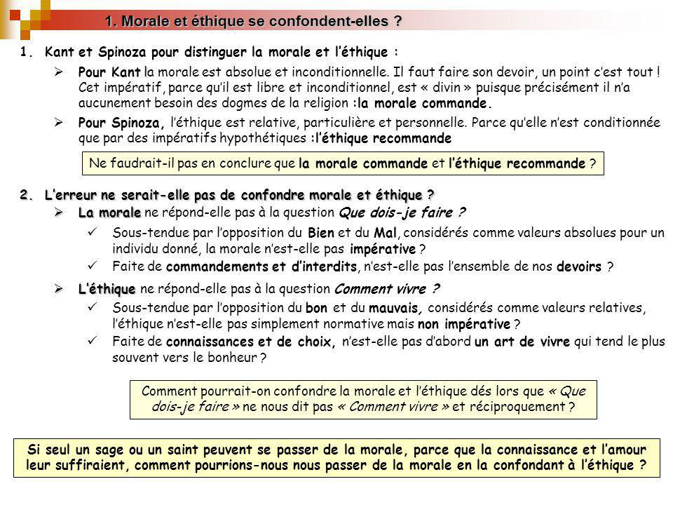 1. Morale et éthique se confondent-elles