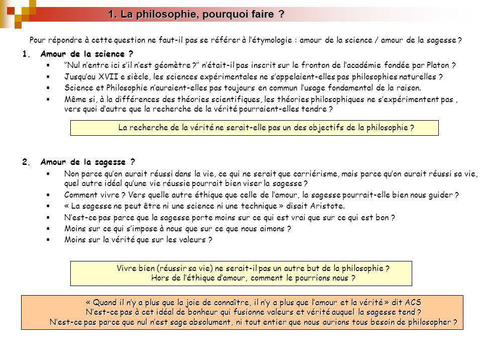 1. La philosophie, pourquoi faire