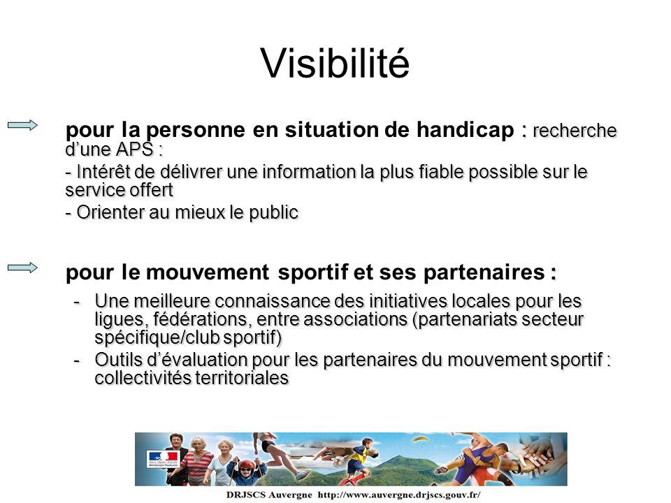 Visibilité pour le mouvement sportif et ses partenaires :