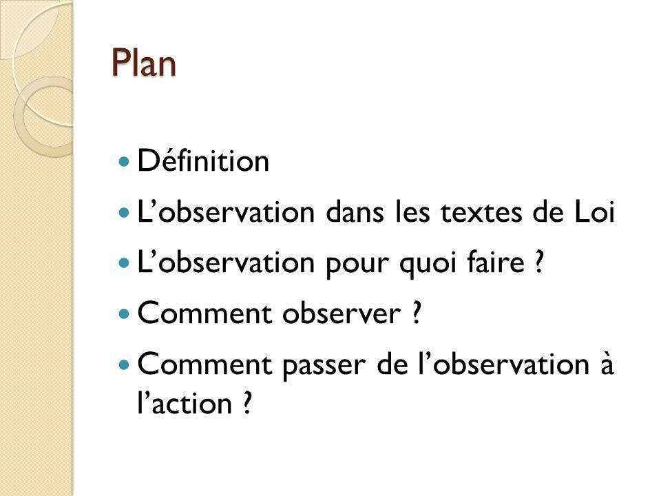 Plan Définition L'observation dans les textes de Loi