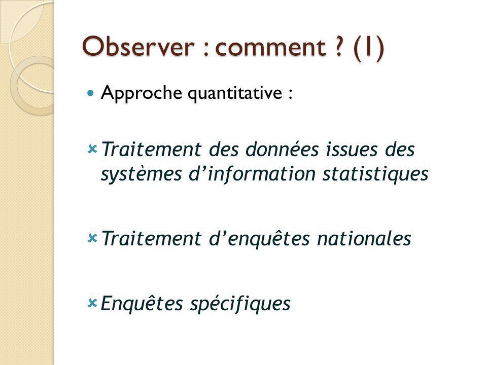 Observer : comment (1) Approche quantitative :