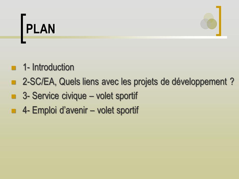 PLAN 1- Introduction. 2-SC/EA, Quels liens avec les projets de développement 3- Service civique – volet sportif.