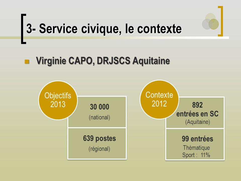 3- Service civique, le contexte