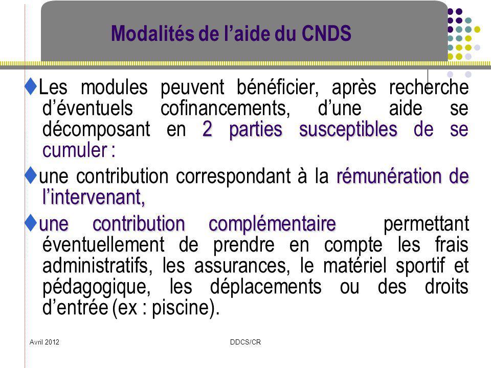 Modalités de l'aide du CNDS