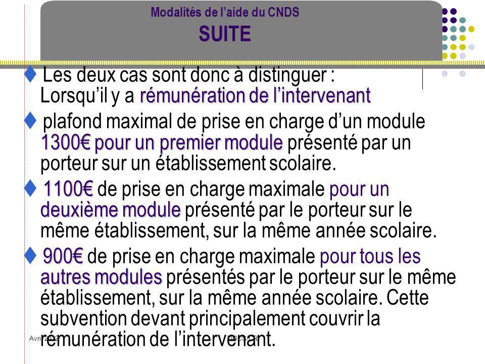 Modalités de l'aide du CNDS SUITE